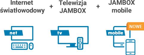 zasięg sieci plus jambox mobile zambrów